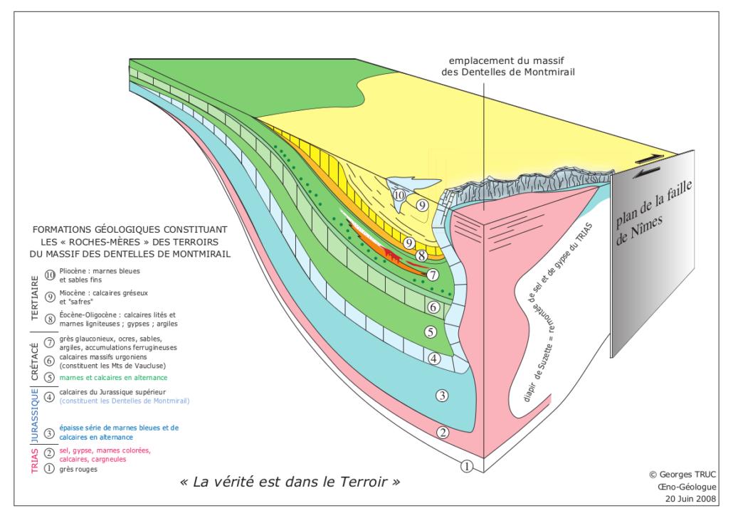 dentelles montmirail suzette vaucluse géologie visite guidée guide conférencier provence découverte vadrouille terroir histoire patrimoine